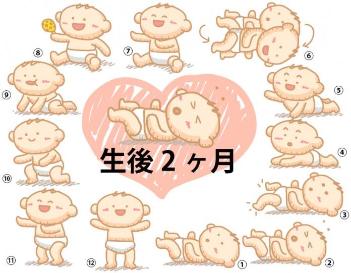 生後2ヶ月赤ちゃんの成長と育児で知っておきたいこと