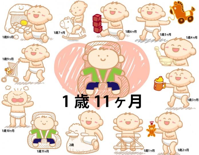 1歳11ヶ月赤ちゃんの成長と育児で知っておきたいこと