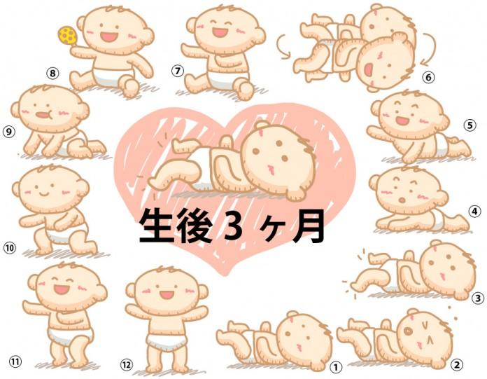 生後3ヶ月赤ちゃんの成長と育児で知っておきたいこと
