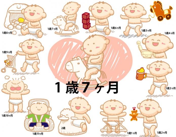 1歳7ヶ月赤ちゃんの成長と育児で知っておきたいこと