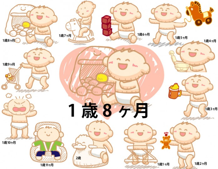 1歳8ヶ月赤ちゃんの成長と育児で知っておきたいこと